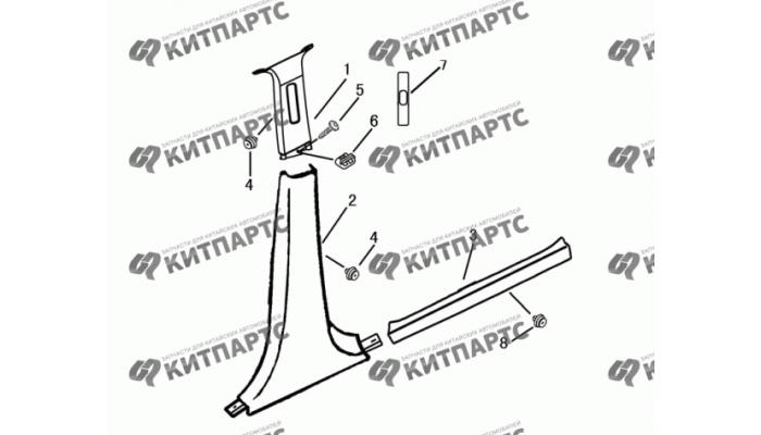 Накладки внутренние средней стойки Dong Feng S30